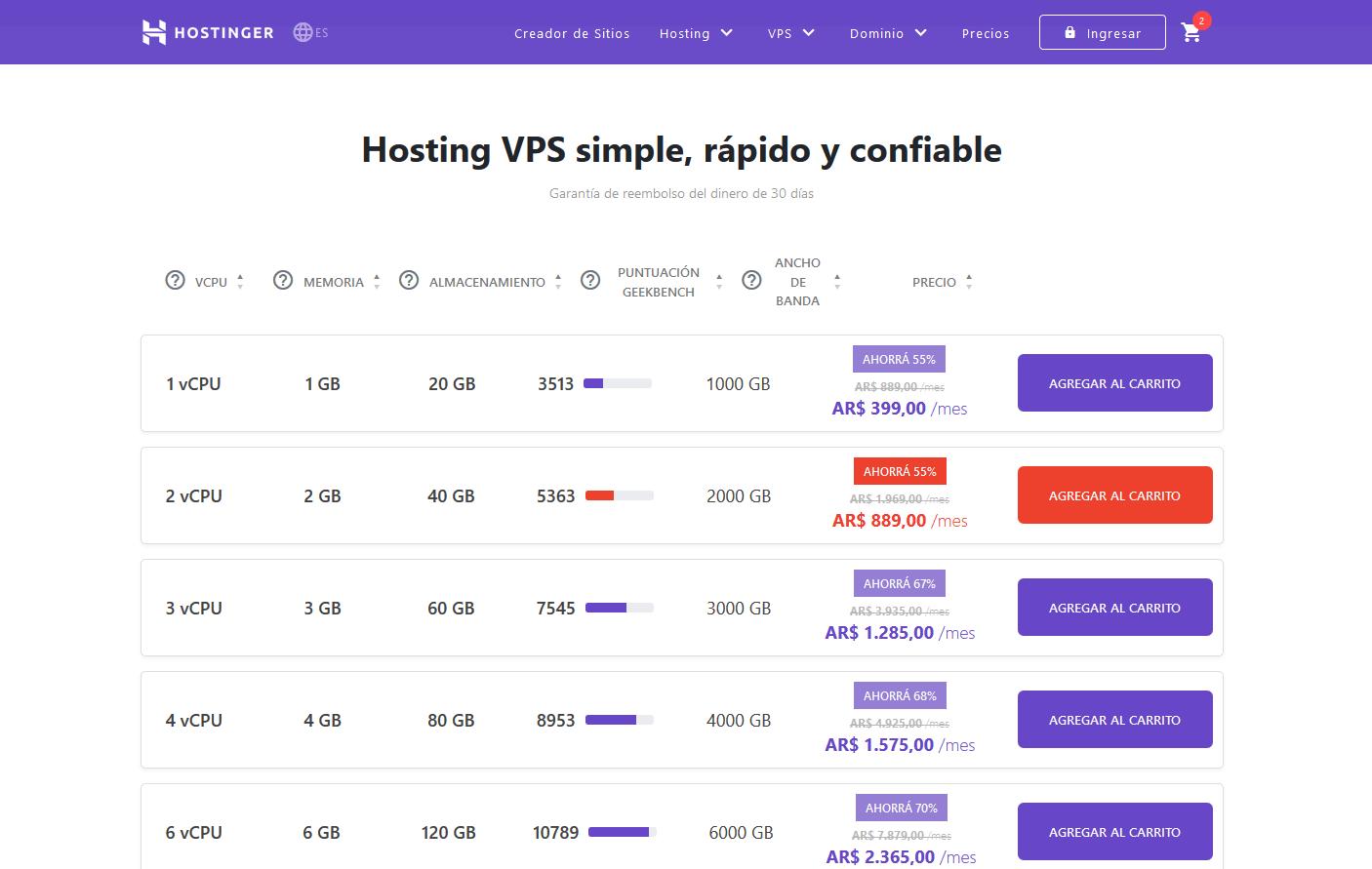 cupón hostinger argentina - cupones hostinger argentina descuentos - Hosting Argentina Rápido y Potente